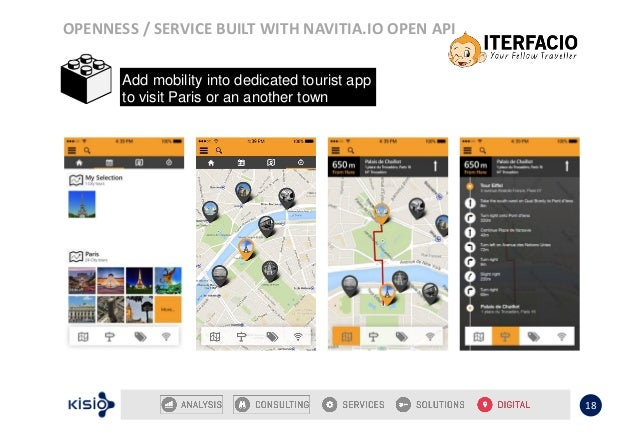 OPENNESS / SERVICE BUILT WITH NAVITIA.IO OPEN API 18 Add mobility into dedicated tourist app to visit Paris or an another ...