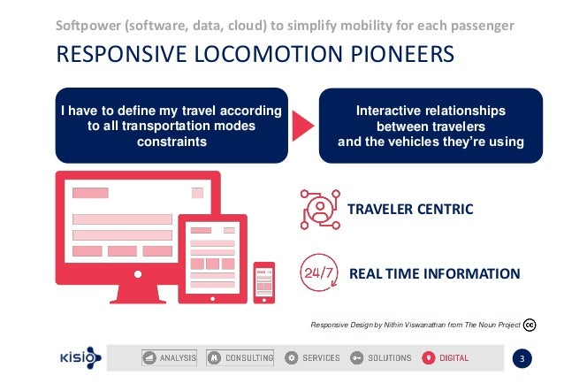 Softpower (software, data, cloud) to simplify mobility for each passenger 3 RESPONSIVE LOCOMOTION PIONEERS Responsive Desi...