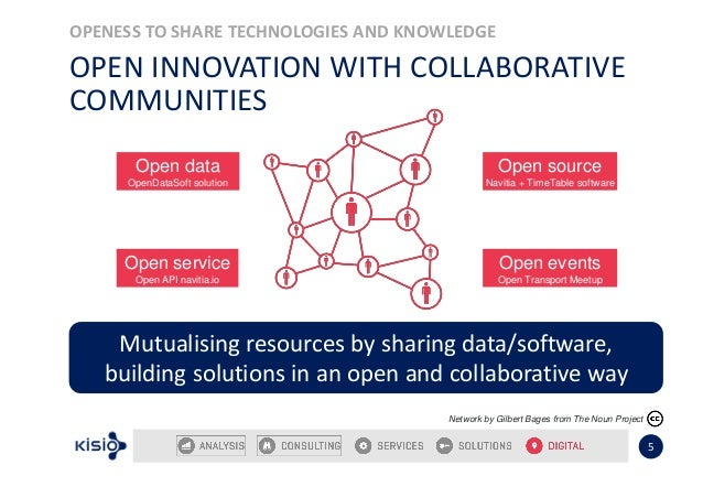 OPENESS TO SHARE TECHNOLOGIES AND KNOWLEDGE 5 OPEN INNOVATION WITH COLLABORATIVE COMMUNITIES Network by Gilbert Bages from...