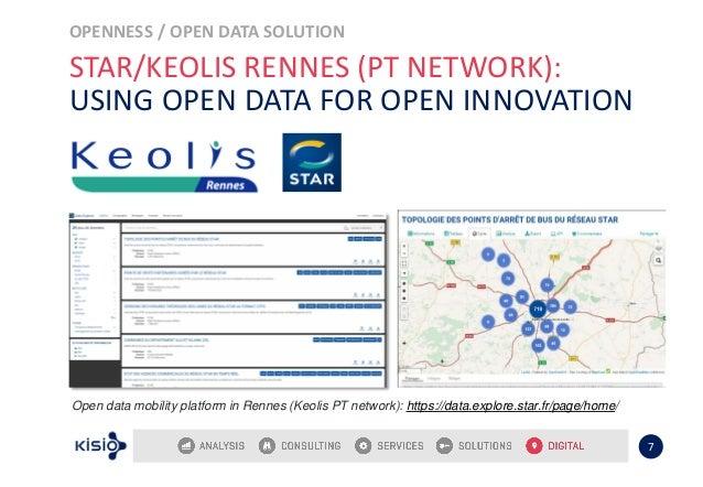 OPENNESS / OPEN DATA SOLUTION 7 STAR/KEOLIS RENNES (PT NETWORK): USING OPEN DATA FOR OPEN INNOVATION Open data mobility pl...