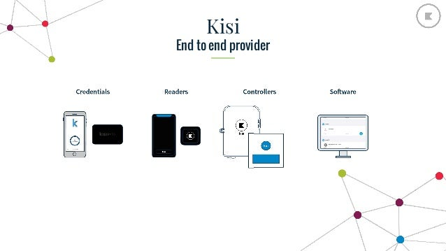 Introducing Kisi Pro Readers & Passes: Key Cards Reinvented