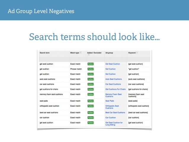 Ad Group Level Negatives Search terms should look like…