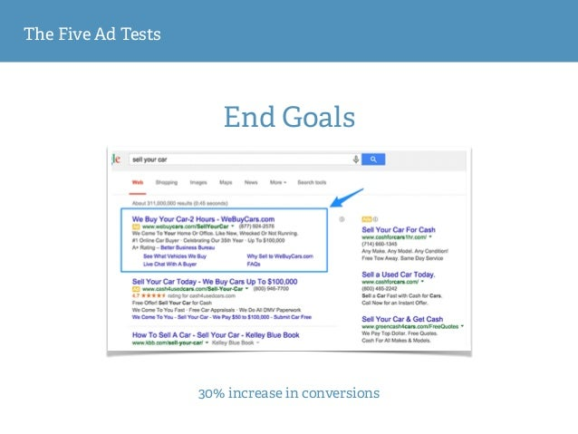 The Five Ad Tests End Goals 30% increase in conversions