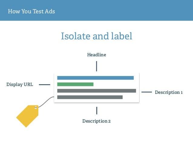 How You Test Ads Isolate and label Headline Display URL Description 1 Description 2