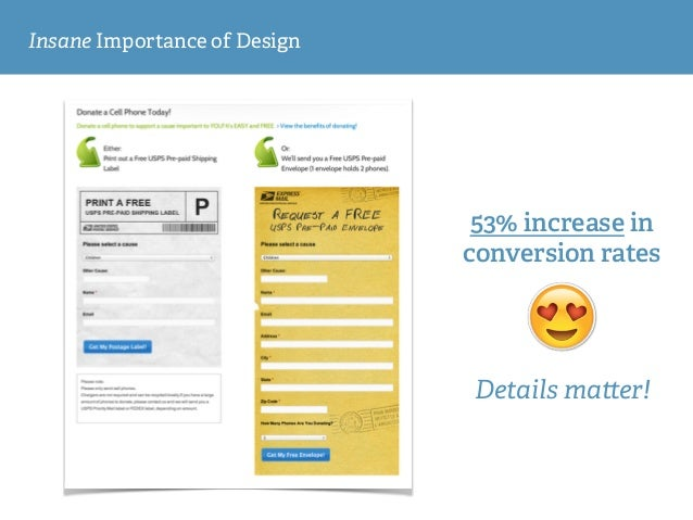 Insane Importance of Design Details ma er! 53% increase in conversion rates