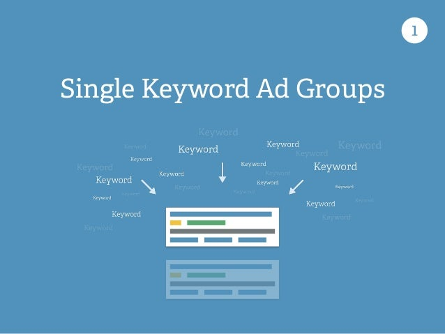Single Keyword Ad Groups 1