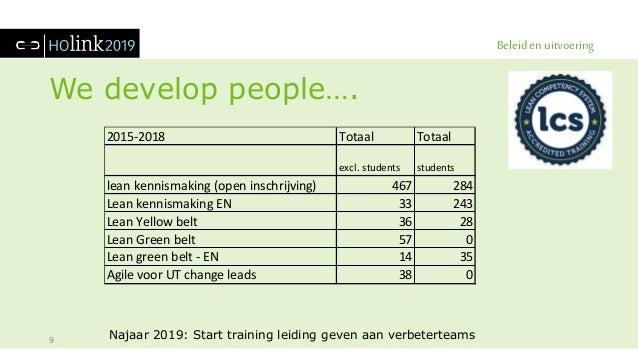 Beleid en uitvoering We develop people…. 9 2015-2018 Totaal Totaal excl. students students lean kennismaking (open inschri...