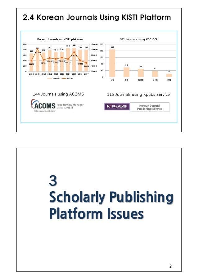 커뮤니티 주도형 큐레이션 협업 시스템(COCODAC) 문맥 중심의 메타데이터 스키마 데이터 검증 프로세스 DLI 중심의 과학기술정보 큐레이션 협업 환경 - Deposit - Submit - Peer Review - Ch...