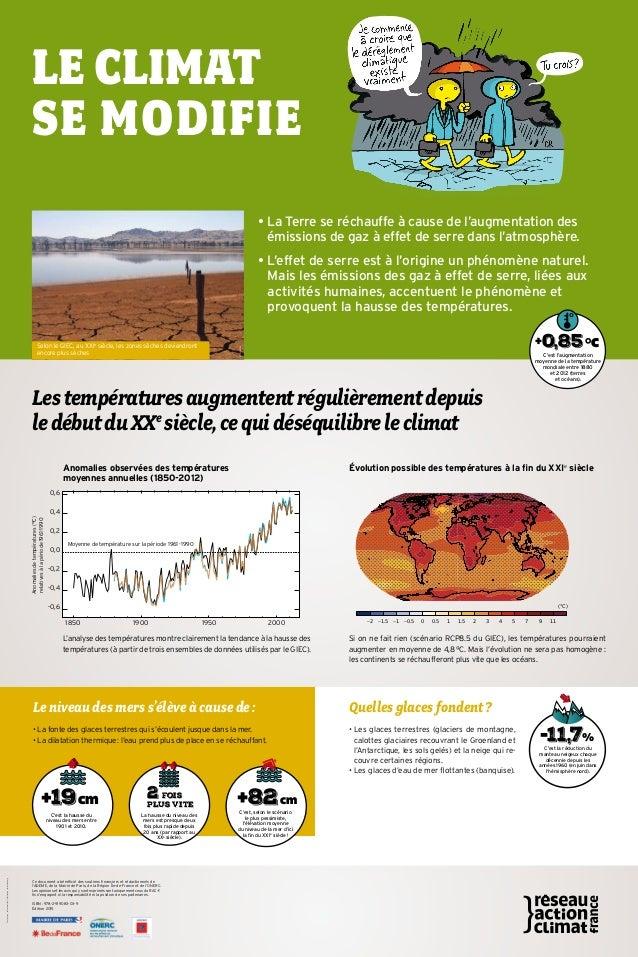 Ce document a bénéficié des soutiens financiers et rédactionnels de l'ADEME, de la Mairie de Paris, de la Région Île-de-Fr...