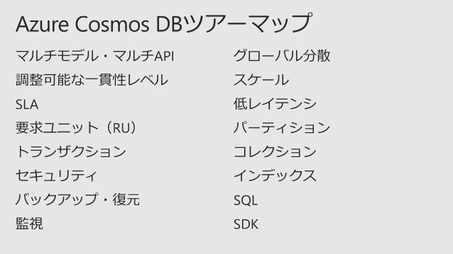 Azure Cosmos DB を使った クラウドネイティブアプリケーションの 設計パターン