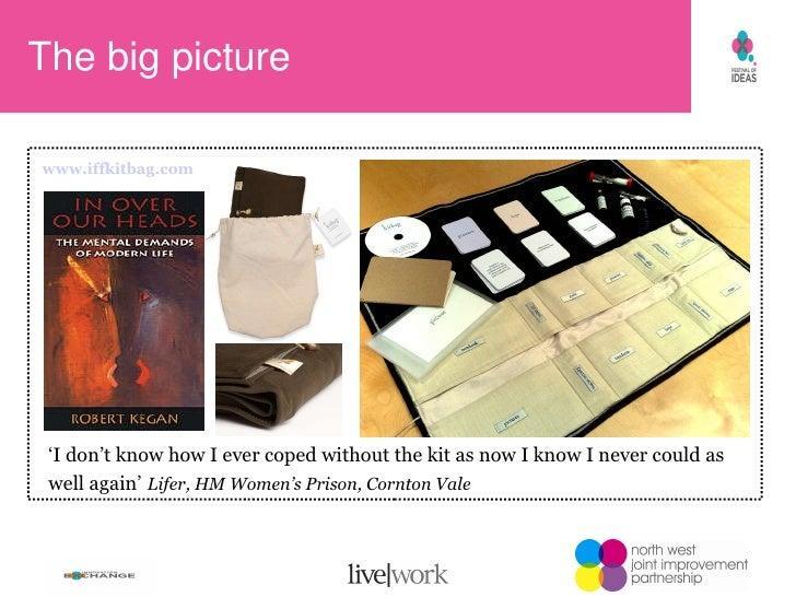 Kitbag Slide 2
