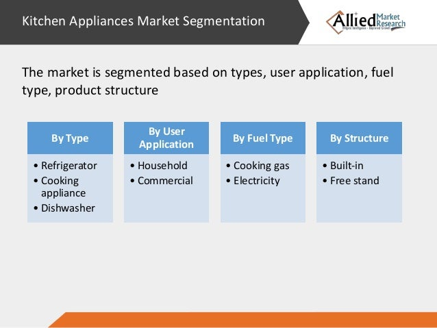 global household appliance market is growing The worldwide household products market is a segment of the wider home goods business) demand for household cleaners continues to grow due to consumer awareness concerning the importance of hygiene and the spread of infectious diseases, reports global industry analysts the global household .