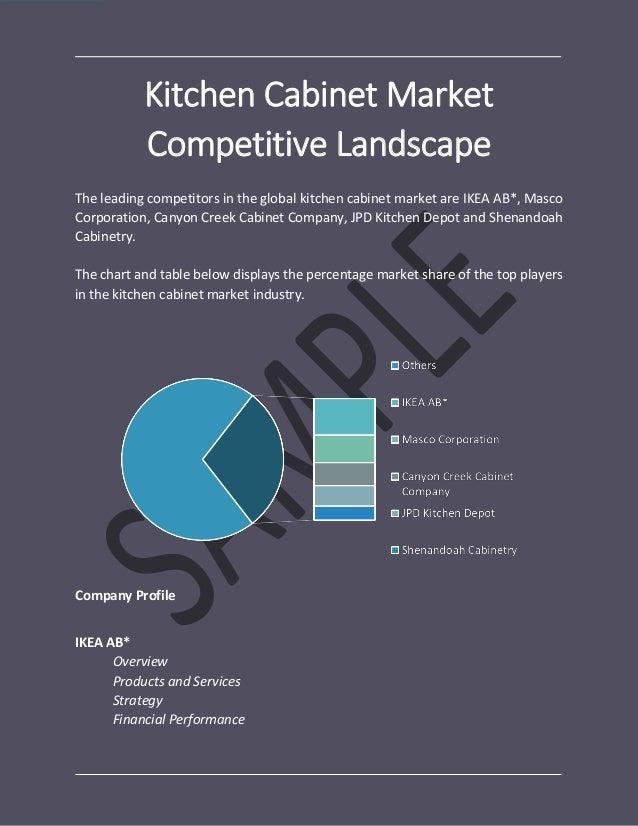 kitchen cabinet global market report 2018 rh slideshare net