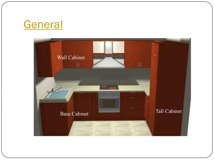 10 x 8 kitchen design 10 x 12 kitchen design 12 x 13 for Kitchen design 10 x 14
