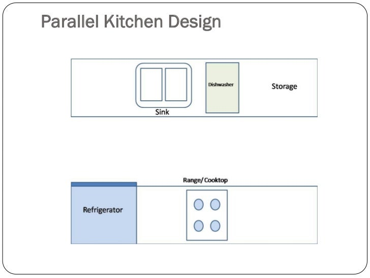 Rectangular Kitchen Layout Design
