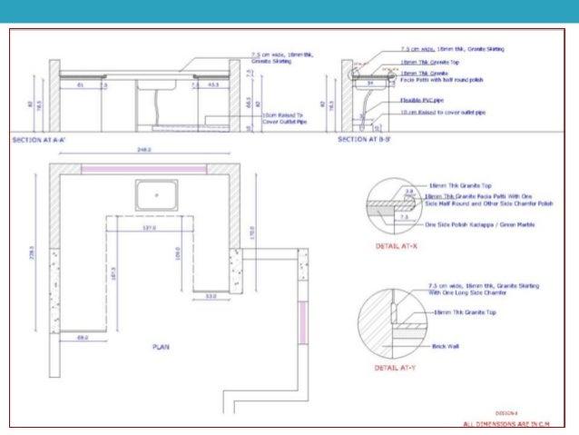 Kitchen Design Manual