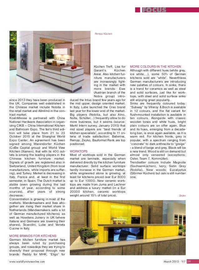 Kitchen furniture market in Germanyand more