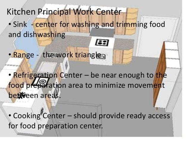 Kitchen Principal Work Center ...