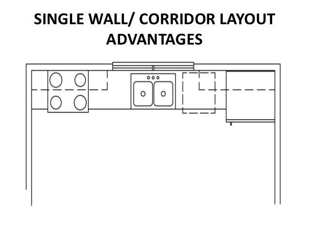 Single Wall Corridor Layout Advantages