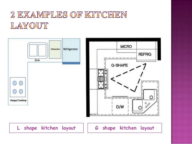 Tle kitchen layouts presentation for Kitchen arrangement layout