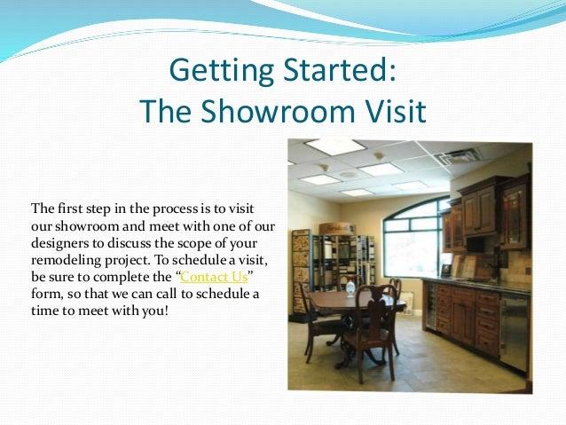Kitchen masters design remodeling process - Kitchen design process ...