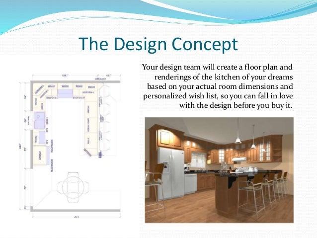 5. The Design ...
