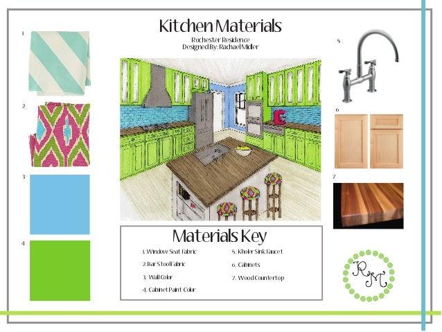 1 Kitchen Materials ...