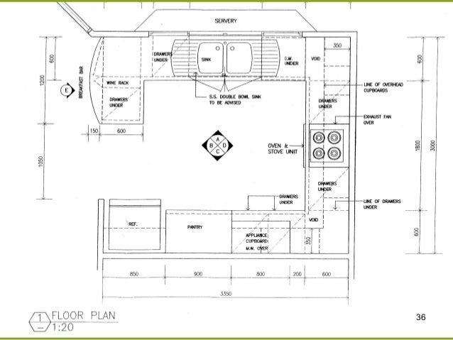 Modular Kitchen Pictures Pdf - Sarkem.net