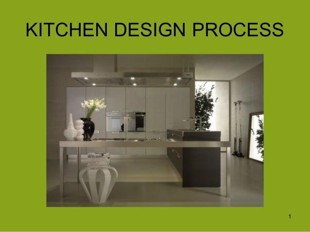 Kitchen renovation - Kitchen design process ...