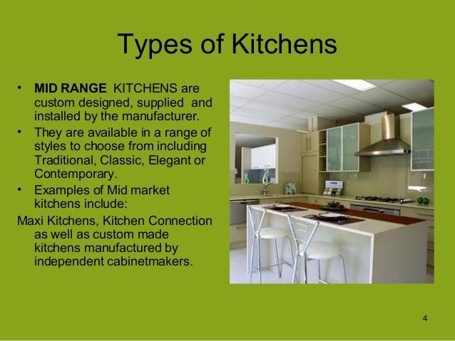 Types Of Kitchens ...