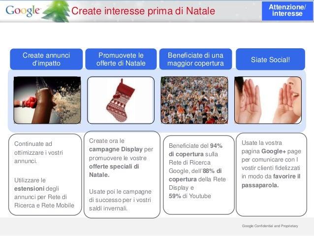 Attenzione/                       Create interesse prima di Natale                                      interesse   Create...