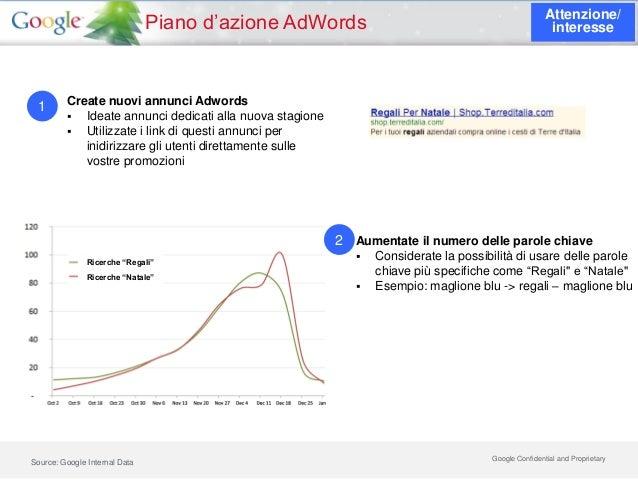 Attenzione/                               Piano d'azione AdWords                                                  interess...