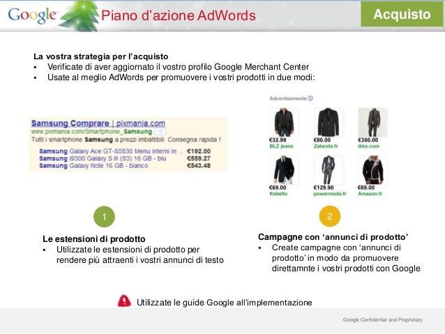 Piano d'azione AdWords                                                     AcquistoLa vostra strategia per l'acquisto  Ve...