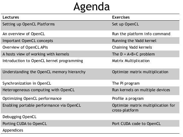 Hands on OpenCL Slide 2