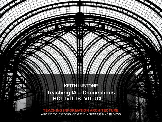 TEACHING INFORMATION ARCHITECTURE A ROUND TABLE WORKSHOP AT THE IA SUMMIT 2014 – SAN DIEGO KEITH INSTONE Teaching IA = Con...