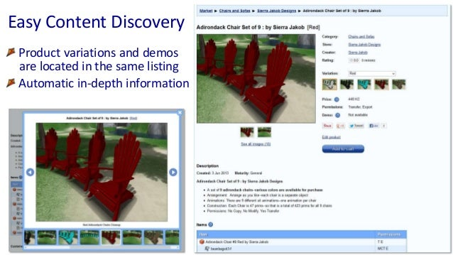 Easy Content Discovery Product variations and demos are located in the same listing Automatic in-depth information