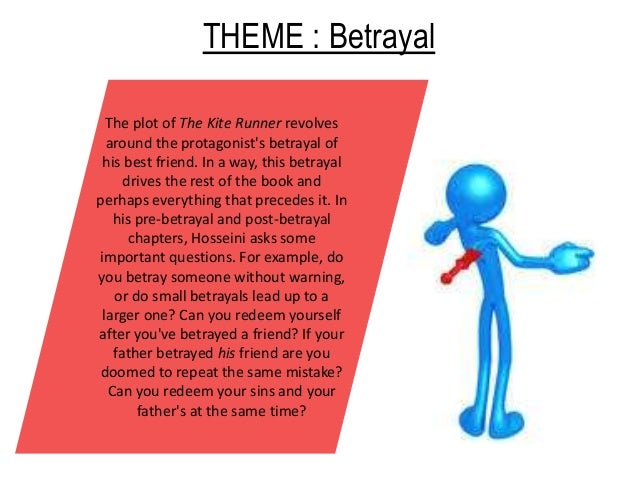 characters of the kite runner essay Related documents: kite runner summary essay kite runner summative essay in hosseini's, the kite runner, amir has different relationships with hassan, baba, and rahim that add to the plot and defines him as a person.