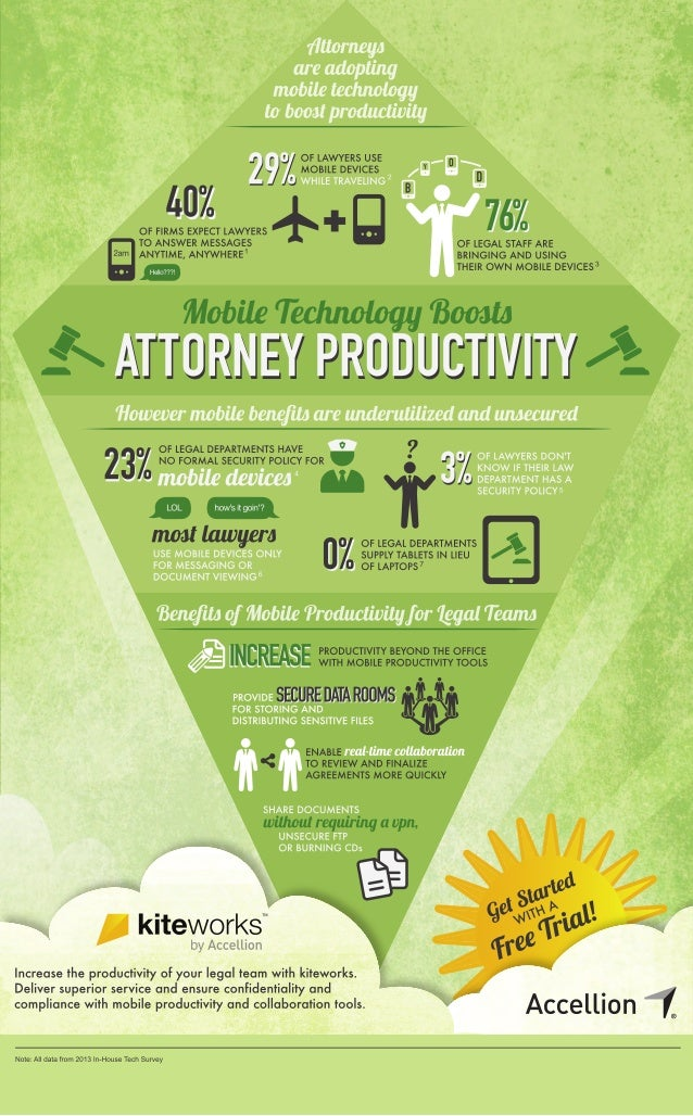 Mobile Productivity for Legal Teams