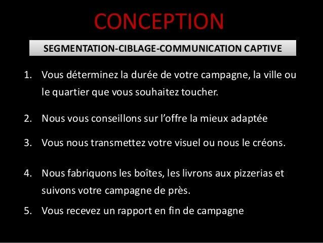 CONCEPTION SEGMENTATION-CIBLAGE-COMMUNICATION CAPTIVE 1. Vous déterminez la durée de votre campagne, la ville ou le quarti...
