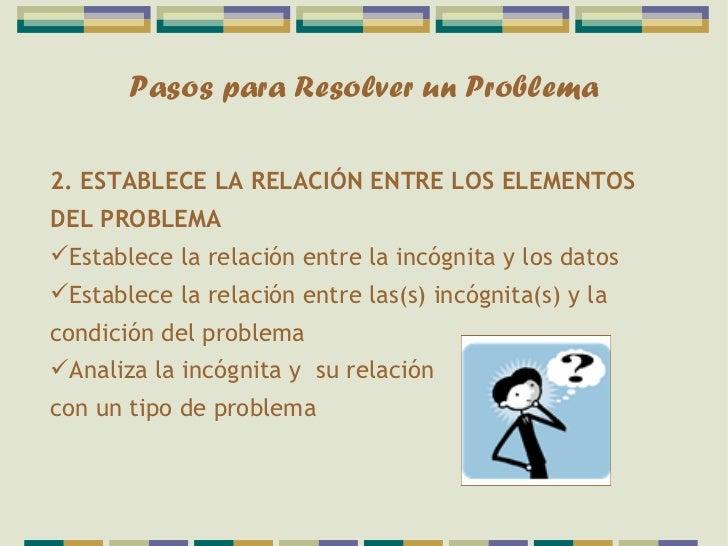 Pasos para Resolver un Problema2. ESTABLECE LA RELACIÓN ENTRE LOS ELEMENTOSDEL PROBLEMAEstablece la relación entre la inc...