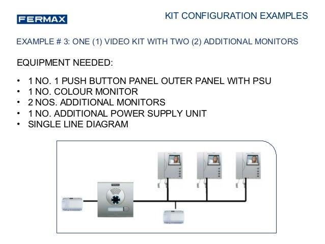 fermax video kit presentation 2014 31 638?cb=1401091918 fermax video kit presentation 2014 fermax wiring diagram at aneh.co