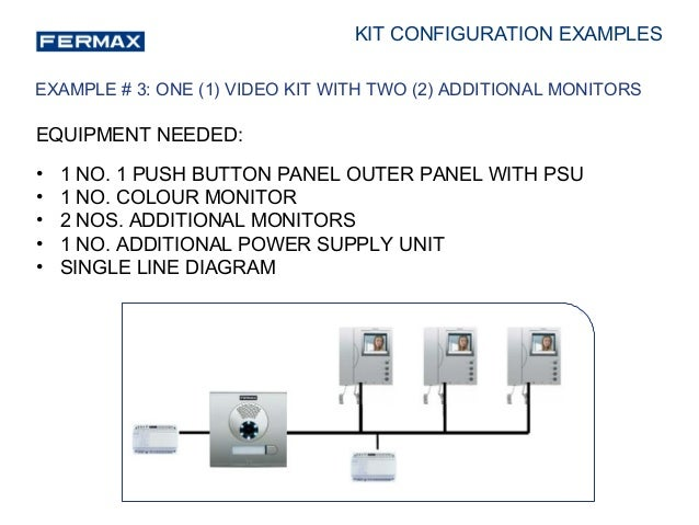 fermax video kit presentation 2014