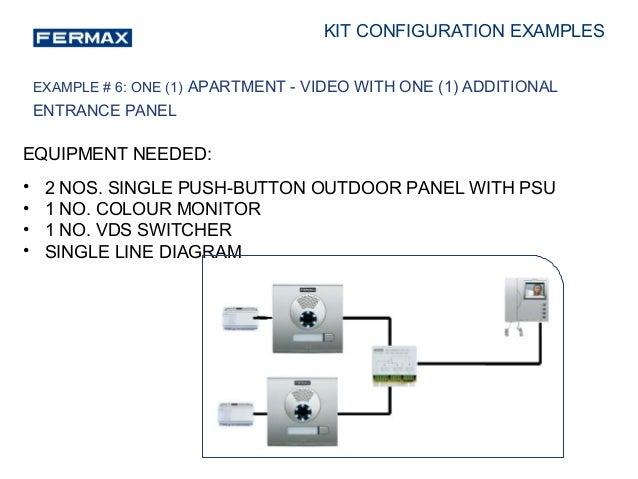 fermax video kit presentation 2014 34 638?cb=1401091918 fermax video kit presentation 2014 fermax wiring diagram at aneh.co
