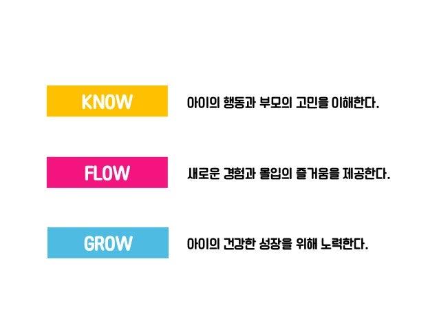 KNOW 아이의 건강한 성장을 위해 노력한다. 아이의 행동과 부모의 고민을 이해한다. 새로운 경험과 몰입의 즐거움을 제공한다.FLOW GROW