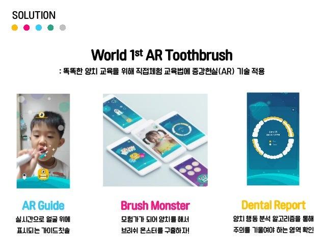 SOLUTION AR Guide 실시간으로 얼굴 위에 표시되는 가이드칫솔 Dental Report 양치 행동 분석 알고리즘을 통해 주의를 기울여야 하는 영역 확인 Brush Monster 모험가가 되어 양치를 해서 브러...