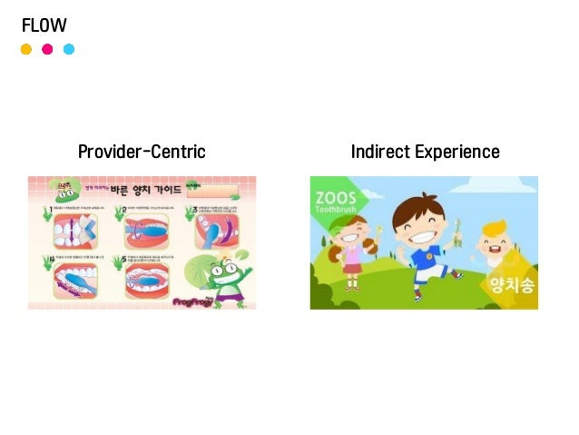 Provider-Centric Indirect Experience FLOW