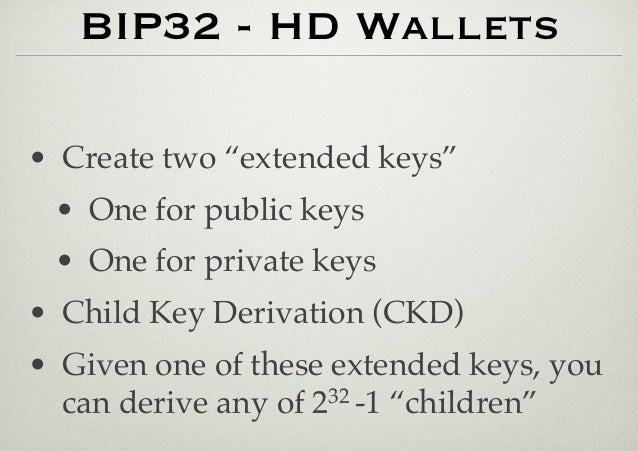 Bip32 Ckd