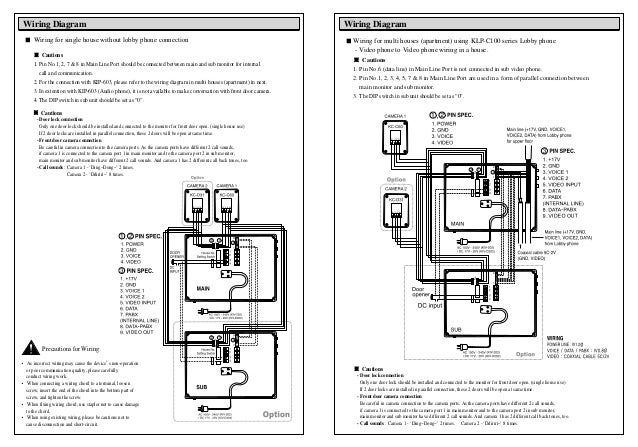 Kocom intercom wiring diagram images