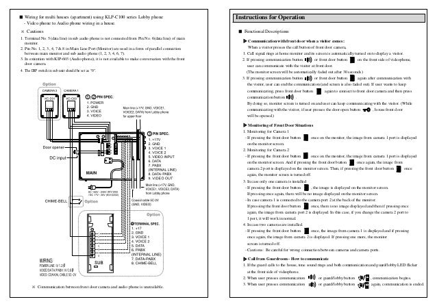 kiv 202 d202 eng manual 9 638?cb\\\\\\\=1426376963 modine gas heater wiring diagram s430 gandul 45 77 79 119 Winnebago Wiring Diagrams 1979 1980 at eliteediting.co