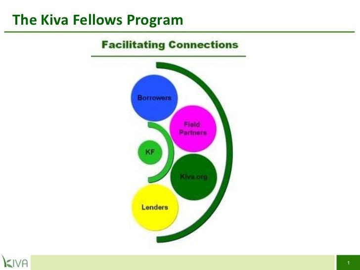 The Kiva Fellows Program
